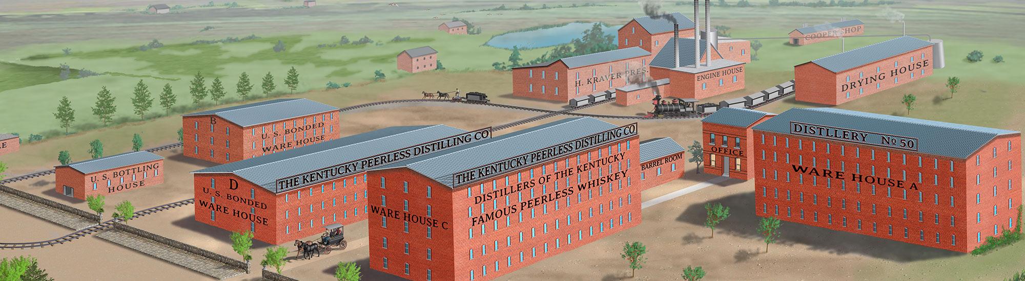 Original Peerless Distillery